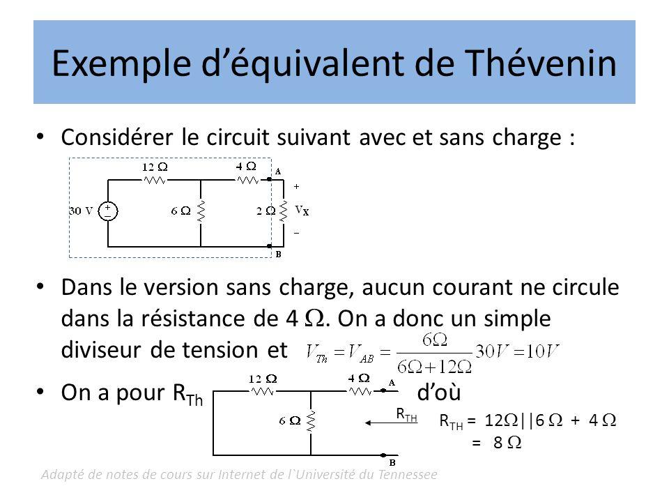 Adapté de notes de cours sur Internet de l`Université du Tennessee Exemple déquivalent de Thévenin Doù Partant de léquivalent de Thévenin, on peut facilement déterminer la tension et le courant de charge, ainsi que la puissance qui y est dissipée :