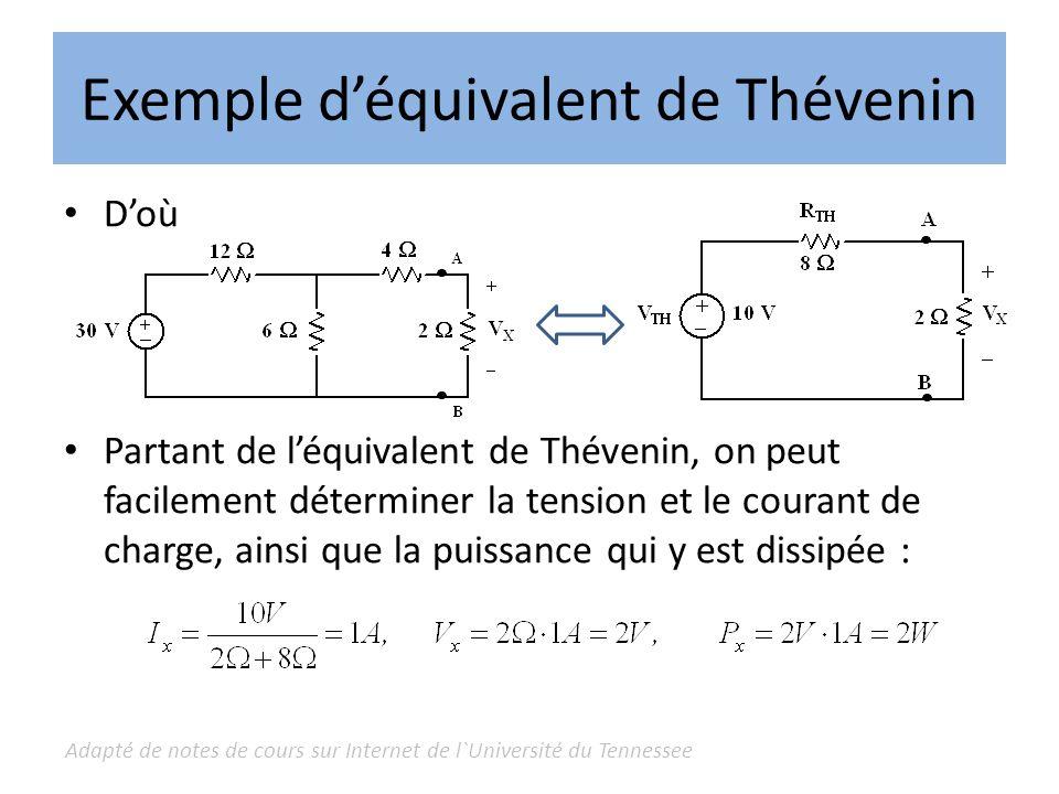 Adapté de notes de cours sur Internet de l`Université du Tennessee Exemple déquivalent de Thévenin Doù Partant de léquivalent de Thévenin, on peut fac