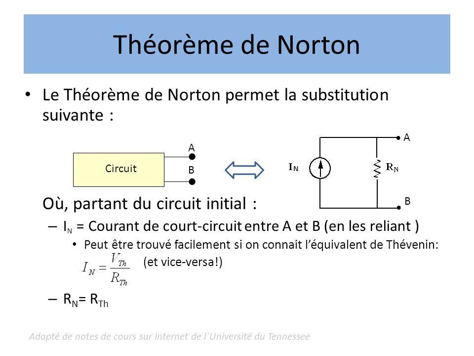 Adapté de notes de cours sur Internet de l`Université du Tennessee Théorème de Norton Le Théorème de Norton permet la substitution suivante : Où, part