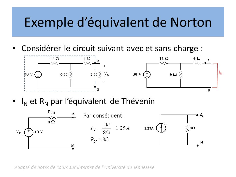 Adapté de notes de cours sur Internet de l`Université du Tennessee Exemple application Trouver les équivalents de Thévenin et de Norton entre les points A et B du circuit : V TH =31V R TH =R N = 14 I N =31/14A