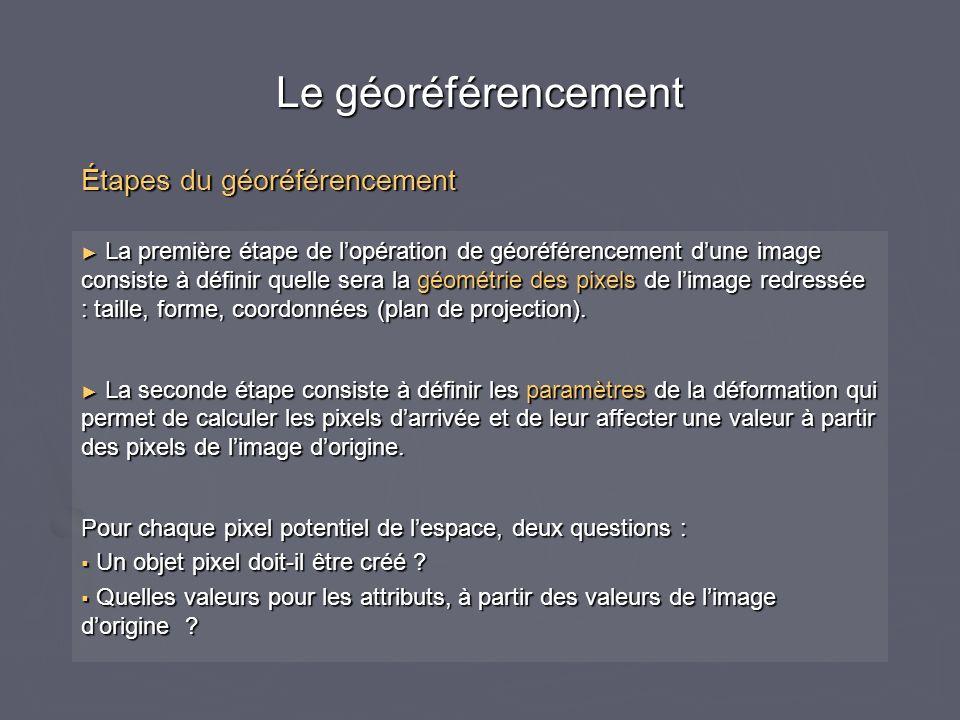 Le géoréférencement La première étape de lopération de géoréférencement dune image consiste à définir quelle sera la géométrie des pixels de limage redressée : taille, forme, coordonnées (plan de projection).