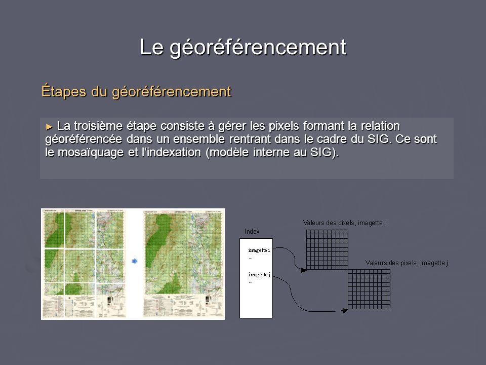 Le géoréférencement Étapes du géoréférencement La troisième étape consiste à gérer les pixels formant la relation géoréférencée dans un ensemble rentrant dans le cadre du SIG.