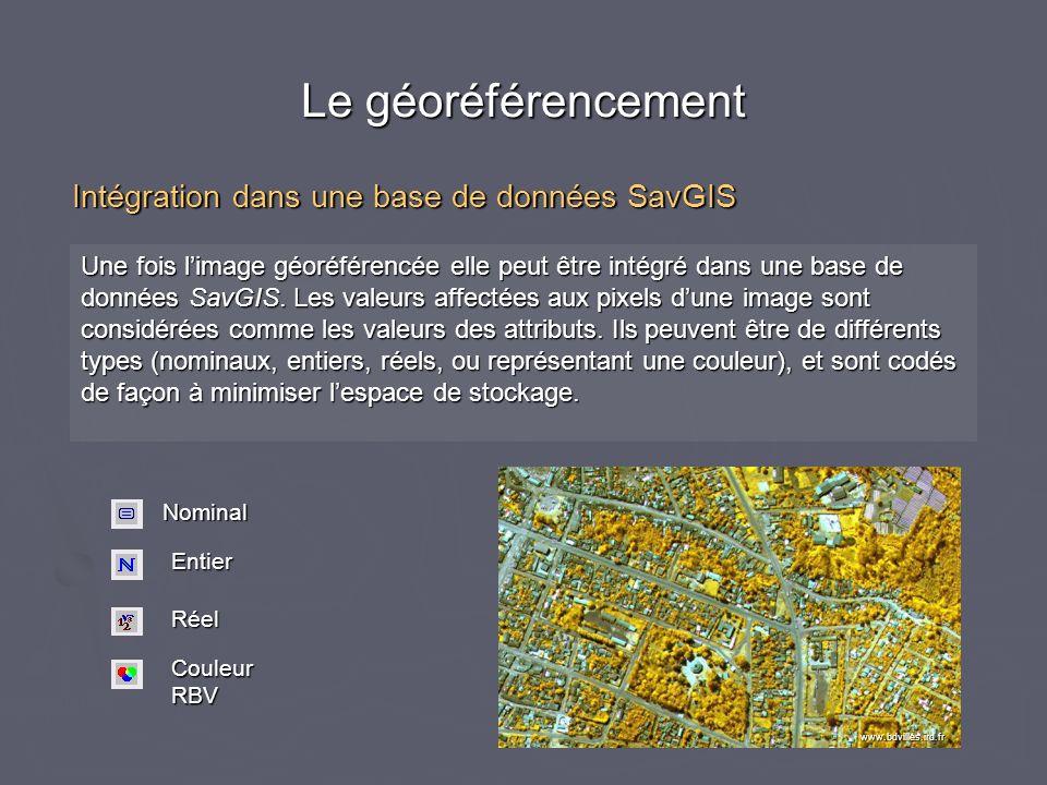 Le géoréférencement Une fois limage géoréférencée elle peut être intégré dans une base de données SavGIS.