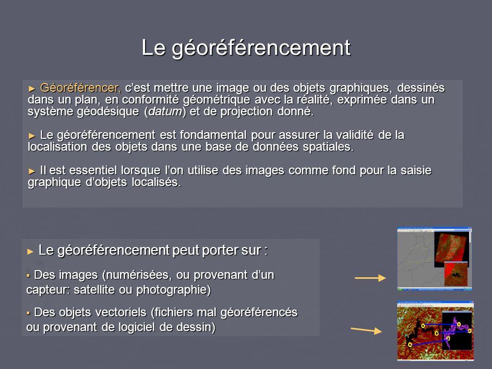 Géoréférencer, cest mettre une image ou des objets graphiques, dessinés dans un plan, en conformité géométrique avec la réalité, exprimée dans un système géodésique (datum) et de projection donné.