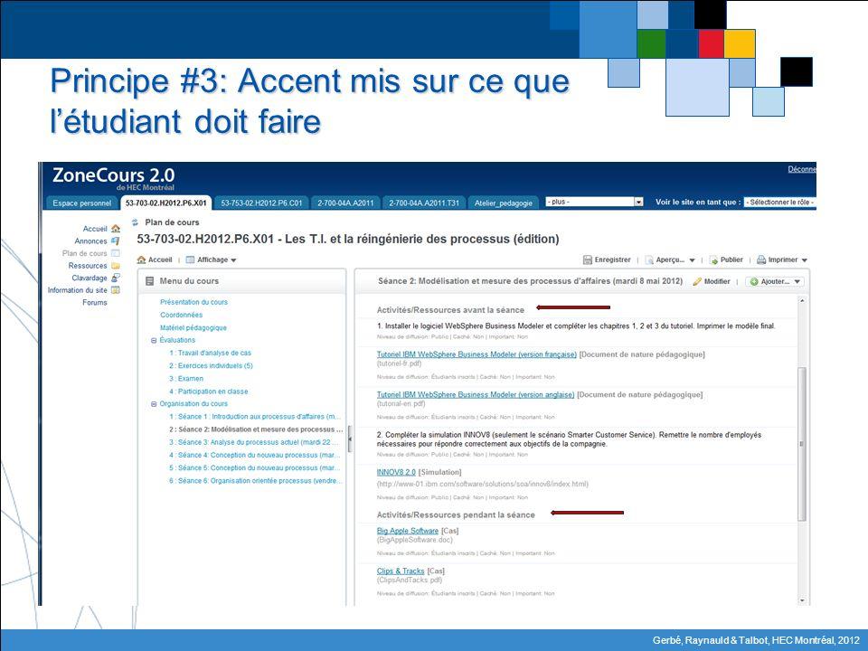Gerbé, Raynauld & Talbot, HEC Montréal, 2012 Principe #3: Accent mis sur ce que létudiant doit faire