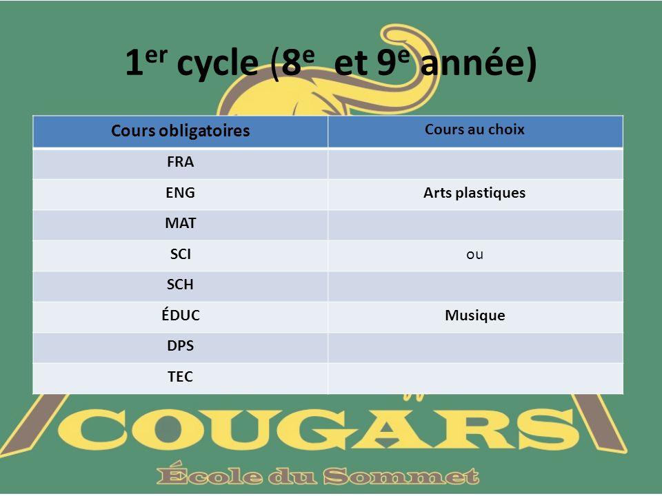 1 er cycle (8 e et 9 e année) Cours obligatoires Cours au choix FRA ENGArts plastiques MAT SCIou SCH ÉDUCMusique DPS TEC