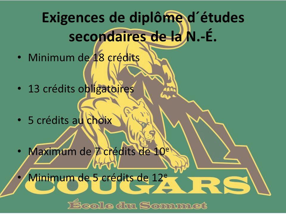 Exigences de diplôme d´études secondaires de la N.-É.