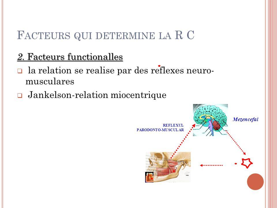 F ACTEURS QUI DETERMINE LA R C 2.