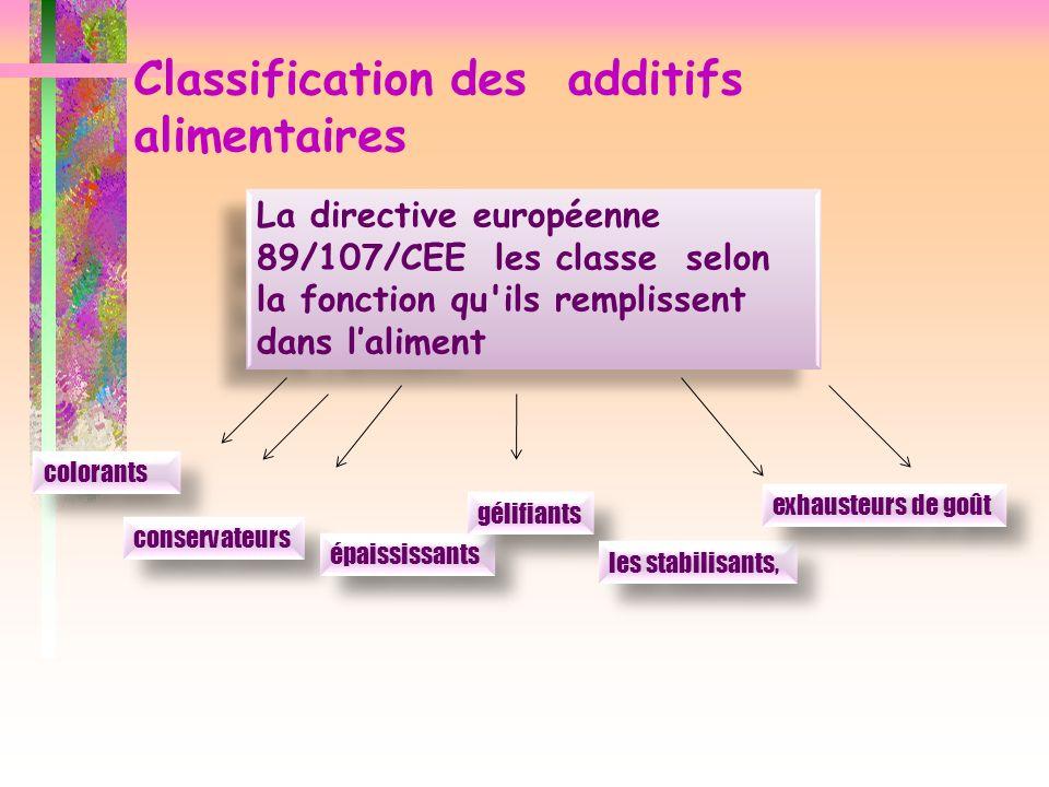 Classification des additifs alimentaires La directive européenne 89/107/CEE les classe selon la fonction qu'ils remplissent dans laliment colorants co