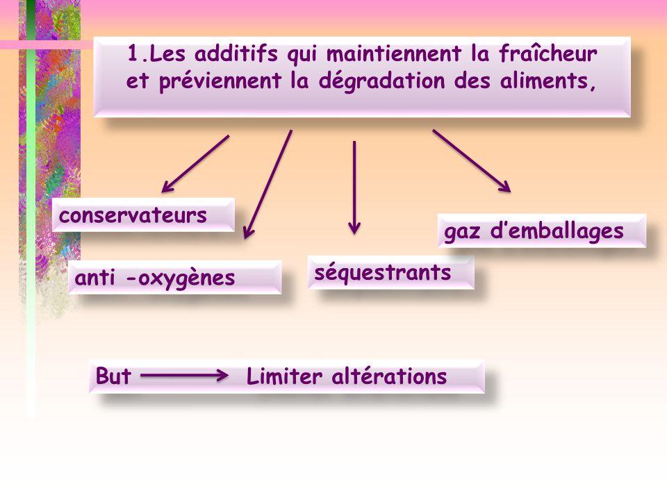 1.Les additifs qui maintiennent la fraîcheur et préviennent la dégradation des aliments, 1.Les additifs qui maintiennent la fraîcheur et préviennent l