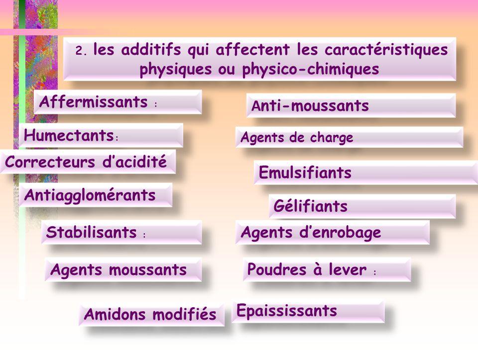 2. les additifs qui affectent les caractéristiques physiques ou physico-chimiques Affermissants : Humectants : Correcteurs dacidité Antiagglomérants A