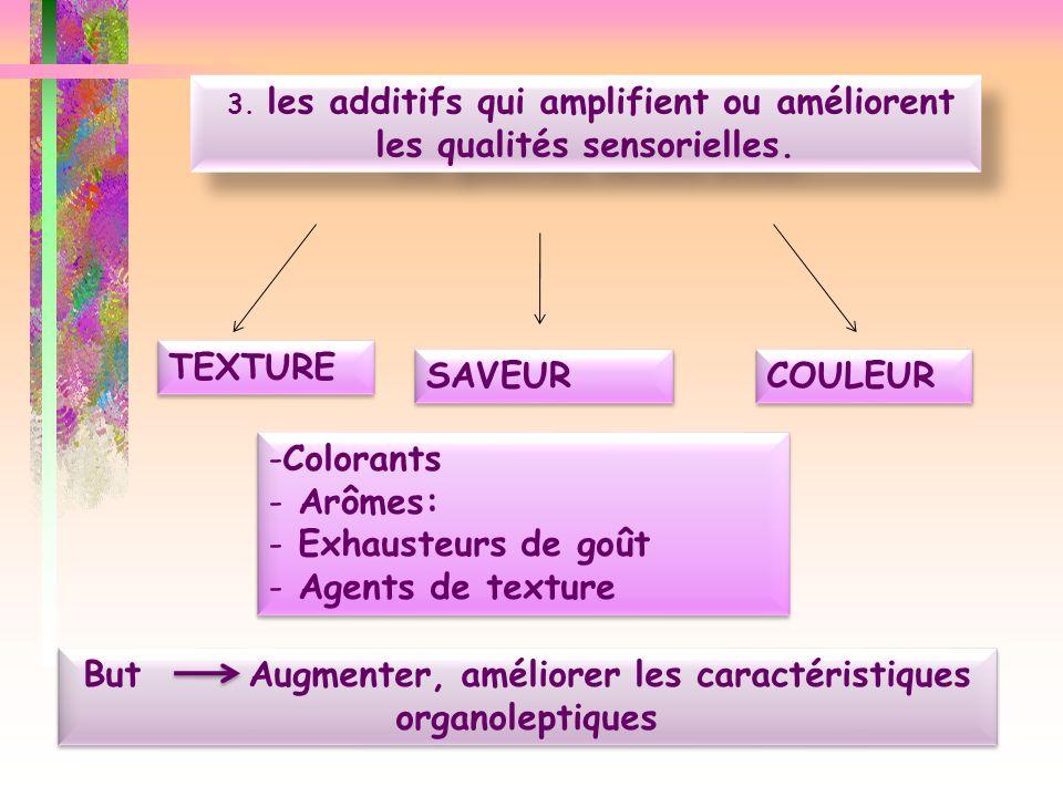 3. les additifs qui amplifient ou améliorent les qualités sensorielles. TEXTURE SAVEUR COULEUR -Colorants - Arômes: - Exhausteurs de goût - Agents de