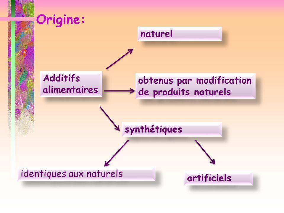 On peut classer les additifs alimentaires dans trois catégories : -Les additifs inoffensifs pour la santé.