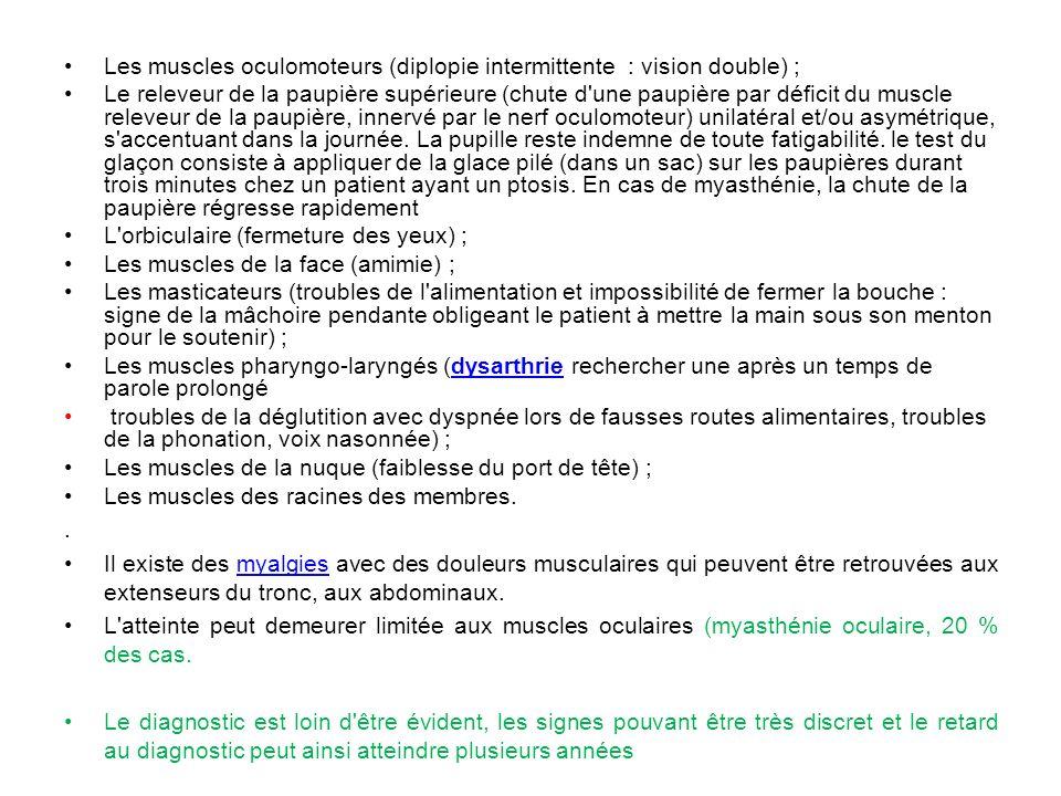 Les muscles oculomoteurs (diplopie intermittente : vision double) ; Le releveur de la paupière supérieure (chute d'une paupière par déficit du muscle
