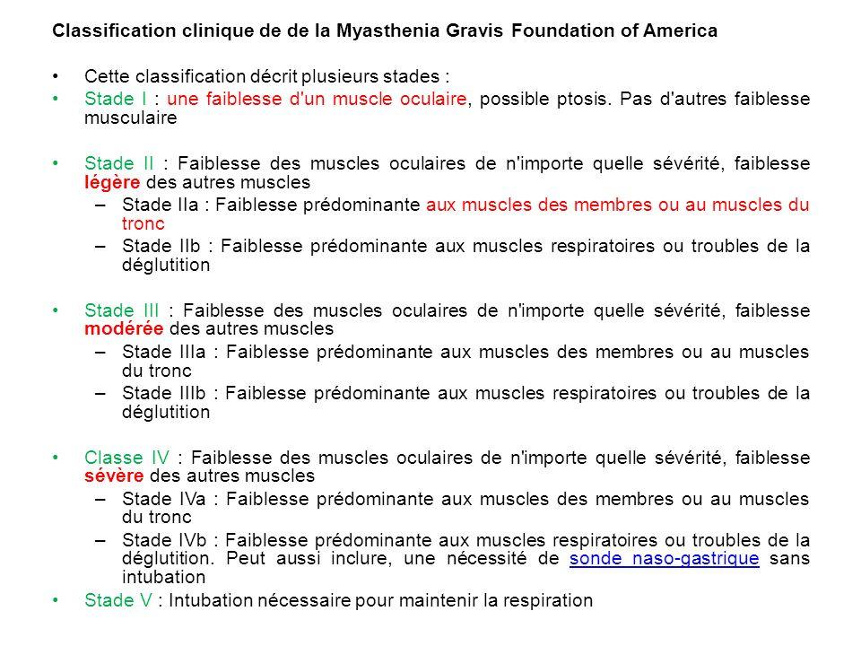 Classification clinique de de la Myasthenia Gravis Foundation of America Cette classification décrit plusieurs stades : Stade I : une faiblesse d'un m