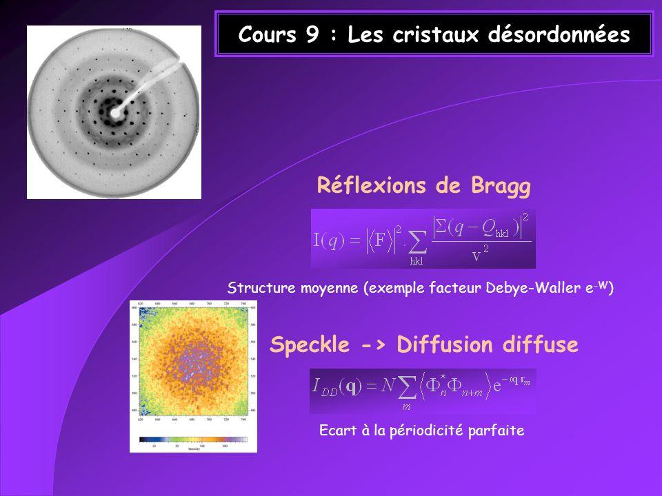 Cours 9 : Les cristaux désordonnées Réflexions de Bragg Speckle -> Diffusion diffuse Structure moyenne (exemple facteur Debye-Waller e -W ) Ecart à la