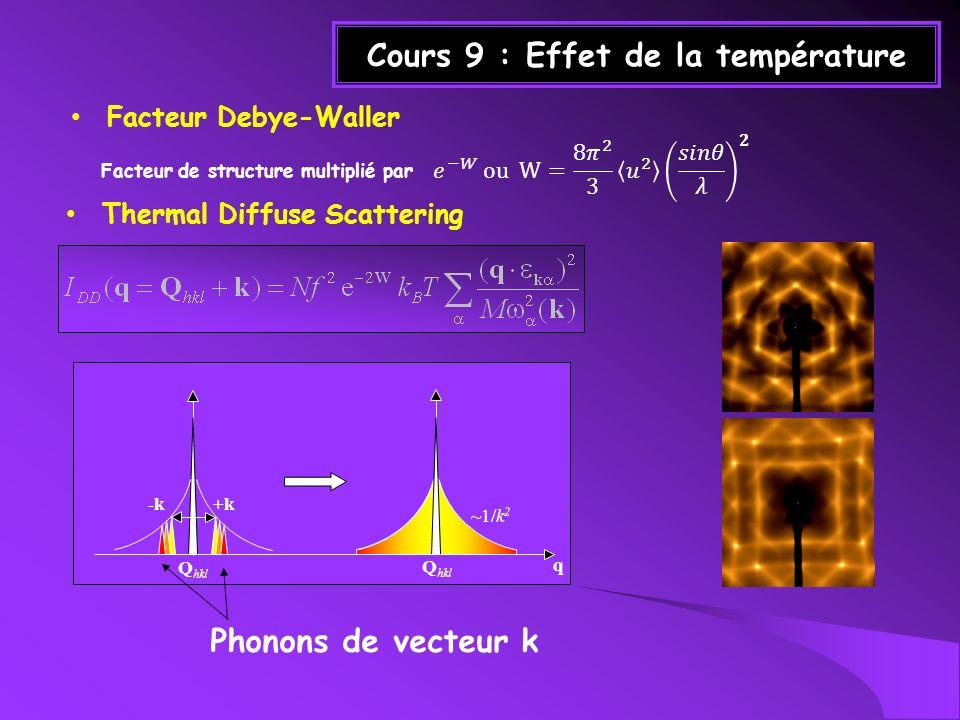 Cours 9 : Effet de la température Thermal Diffuse Scattering +k-k Q hkl q ~1/k 2 Phonons de vecteur k Facteur Debye-Waller Facteur de structure multip