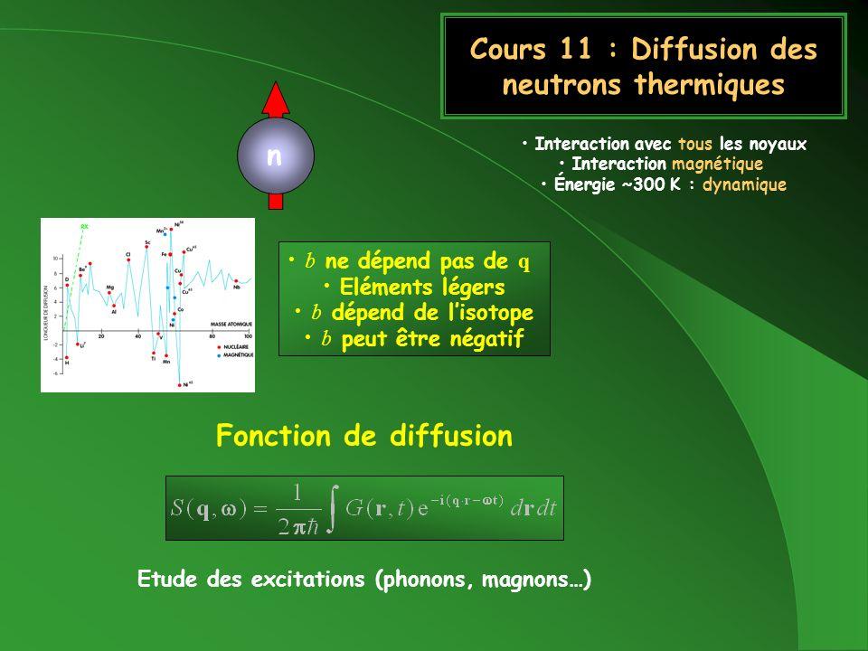 Cours 11 : Diffusion des neutrons thermiques Interaction avec tous les noyaux Interaction magnétique Énergie ~300 K : dynamique n Fonction de diffusio