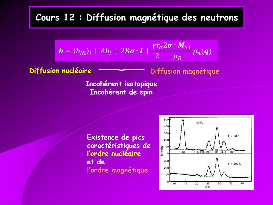 Cours 12 : Diffusion magnétique des neutrons Incohérent isotopique Incohérent de spin Diffusion nucléaire Diffusion magnétique Existence de pics carac