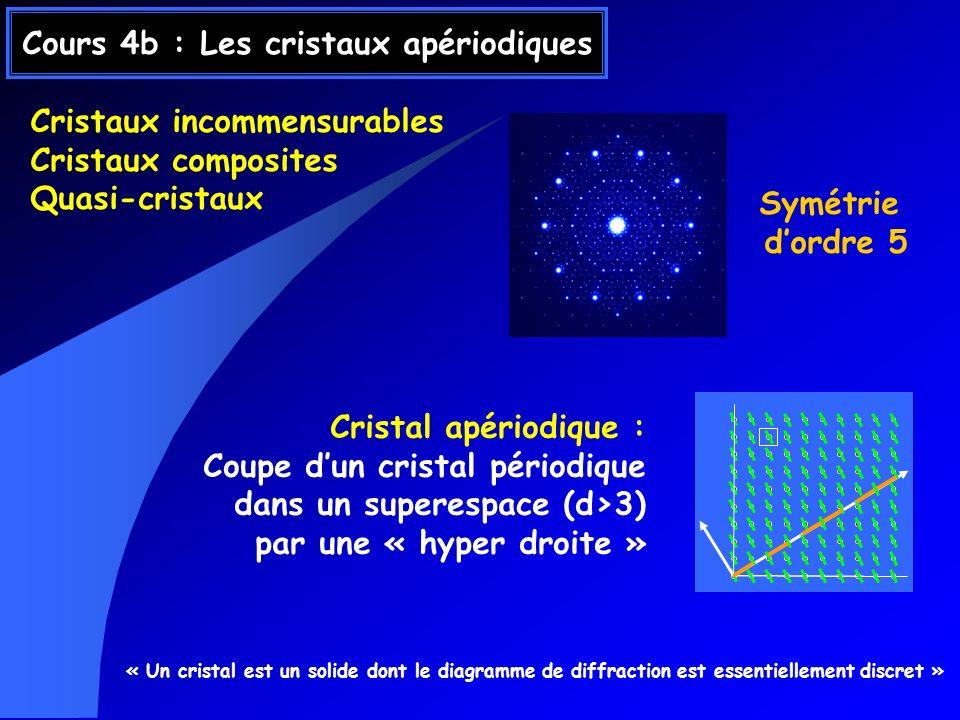 Cours 4b : Les cristaux apériodiques Cristal apériodique : Coupe dun cristal périodique dans un superespace (d>3) par une « hyper droite » Cristaux in