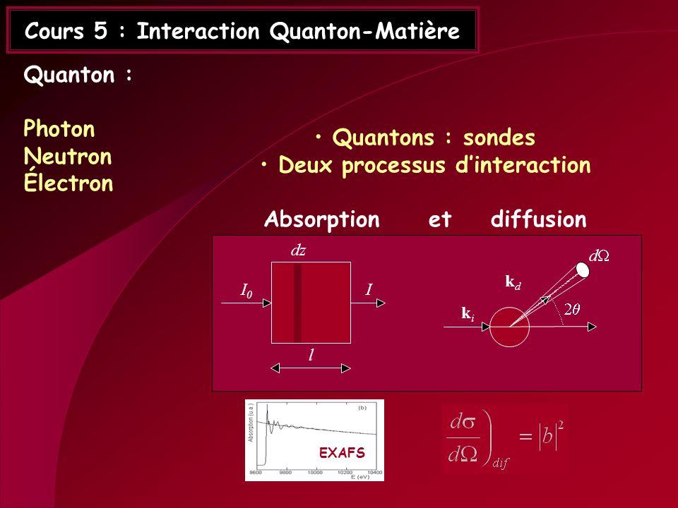 Cours 5 : Interaction Quanton-Matière Quantons : sondes Deux processus dinteraction Absorption et diffusion d kiki kdkd I0I0 I l dz EXAFS Quanton : Ph