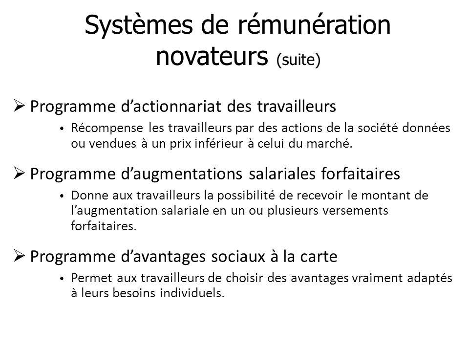 Systèmes de rémunération novateurs (suite) Programme dactionnariat des travailleurs Récompense les travailleurs par des actions de la société données