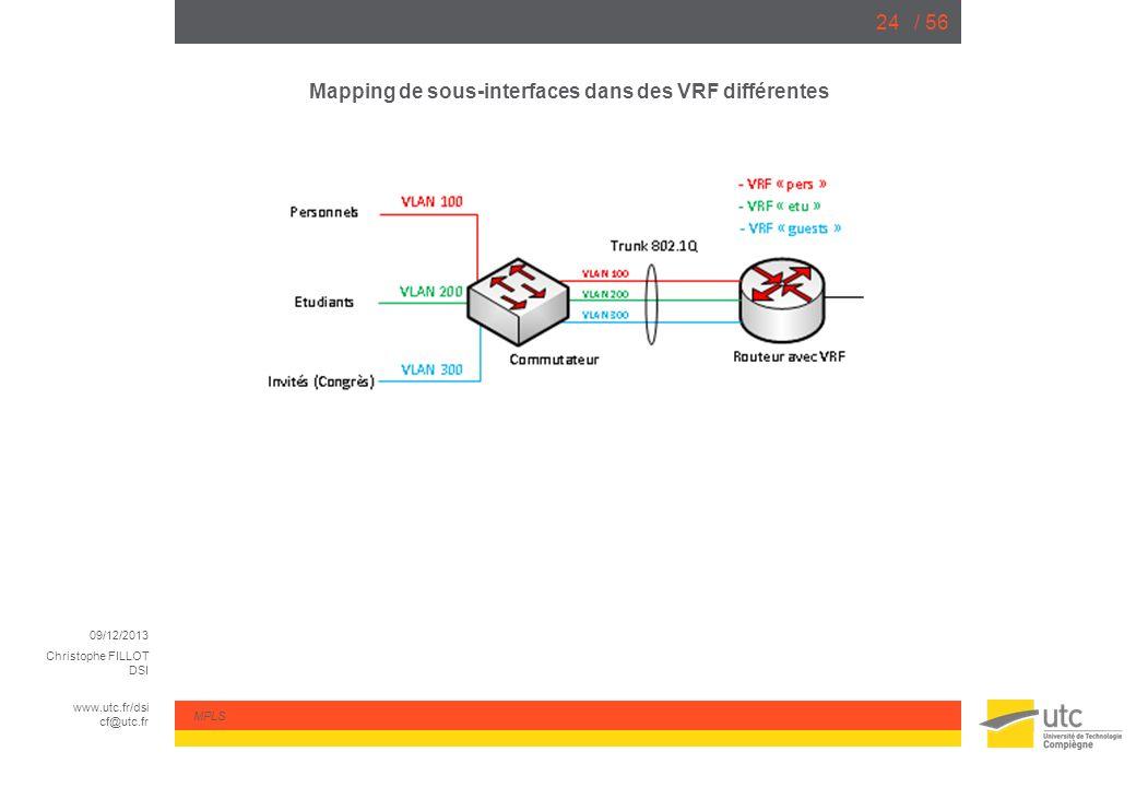 09/12/2013 Christophe FILLOT DSI www.utc.fr/dsi cf@utc.fr MPLS / 5624 Mapping de sous-interfaces dans des VRF différentes