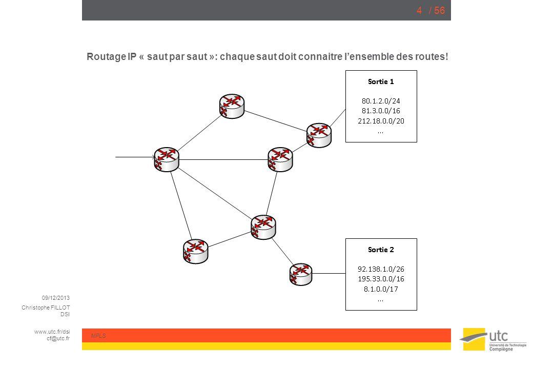 09/12/2013 Christophe FILLOT DSI www.utc.fr/dsi cf@utc.fr MPLS / 564 Routage IP « saut par saut »: chaque saut doit connaitre lensemble des routes!
