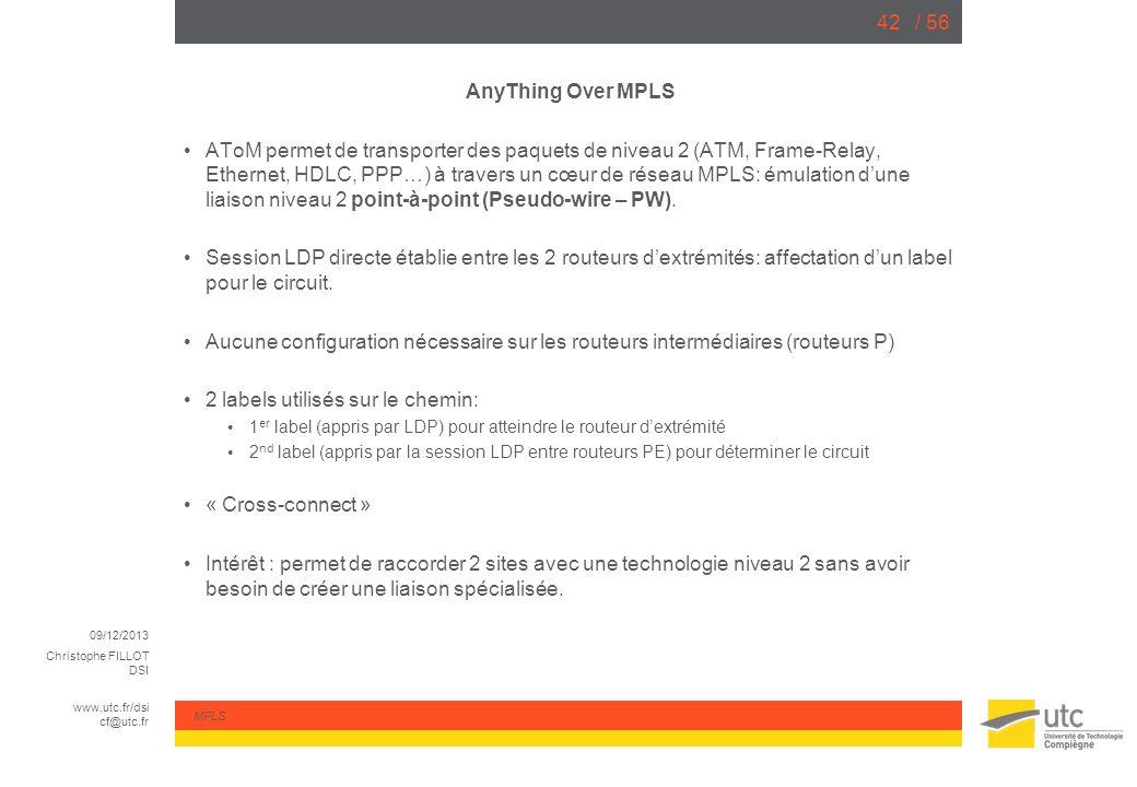 09/12/2013 Christophe FILLOT DSI www.utc.fr/dsi cf@utc.fr MPLS / 5642 AnyThing Over MPLS AToM permet de transporter des paquets de niveau 2 (ATM, Fram