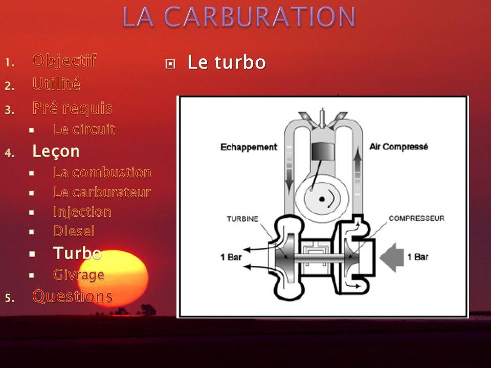 Le turbo Le turbo