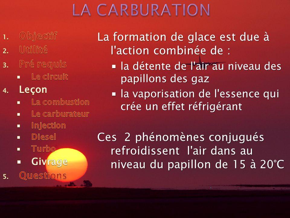 La formation de glace est due à l action combinée de : la détente de l air au niveau des papillons des gaz la détente de l air au niveau des papillons des gaz la vaporisation de l essence qui crée un effet réfrigérant la vaporisation de l essence qui crée un effet réfrigérant Ces 2 phénomènes conjugués refroidissent l air dans au niveau du papillon de 15 à 20°C