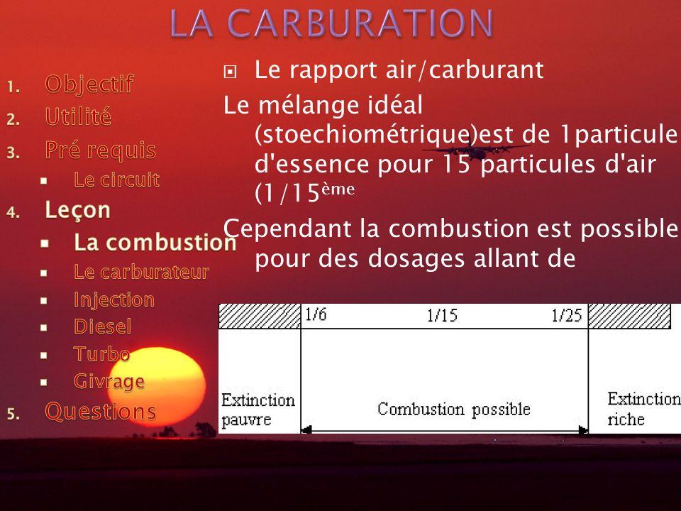 Le rapport air/carburant Le mélange idéal (stoechiométrique)est de 1particule d essence pour 15 particules d air (1/15 ème Cependant la combustion est possible pour des dosages allant de