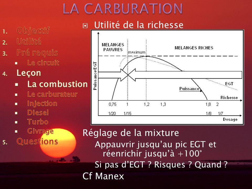 Utilité de la richesse Réglage de la mixture Appauvrir jusquau pic EGT et réenrichir jusquà +100° Si pas dEGT .