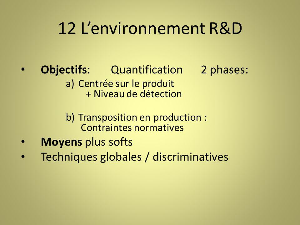 12 Lenvironnement R&D Objectifs:Quantification2 phases: a)Centrée sur le produit + Niveau de détection b)Transposition en production : Contraintes normatives Moyens plus softs Techniques globales / discriminatives