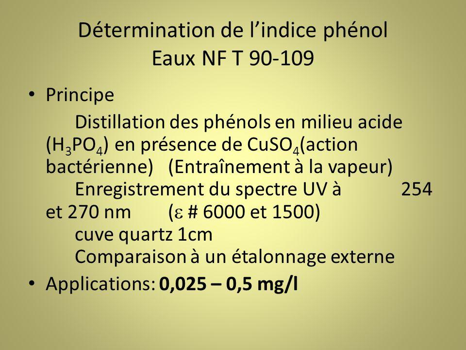 Détermination de lindice phénol Eaux NF T 90-109 Principe Distillation des phénols en milieu acide (H 3 PO 4 ) en présence de CuSO 4 (action bactérienne)(Entraînement à la vapeur) Enregistrement du spectre UV à 254 et 270 nm( # 6000 et 1500) cuve quartz 1cm Comparaison à un étalonnage externe Applications: 0,025 – 0,5 mg/l
