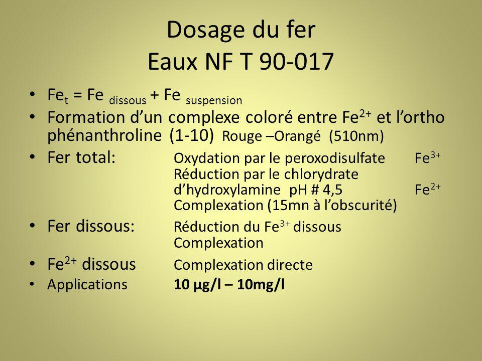 Dosage du fer Eaux NF T 90-017 Fe t = Fe dissous + Fe suspension Formation dun complexe coloré entre Fe 2+ et lortho phénanthroline (1-10) Rouge –Orangé (510nm) Fer total: Oxydation par le peroxodisulfateFe 3+ Réduction par le chlorydrate dhydroxylamine pH # 4,5Fe 2+ Complexation (15mn à lobscurité) Fer dissous: Réduction du Fe 3+ dissous Complexation Fe 2+ dissous Complexation directe Applications10 µg/l – 10mg/l