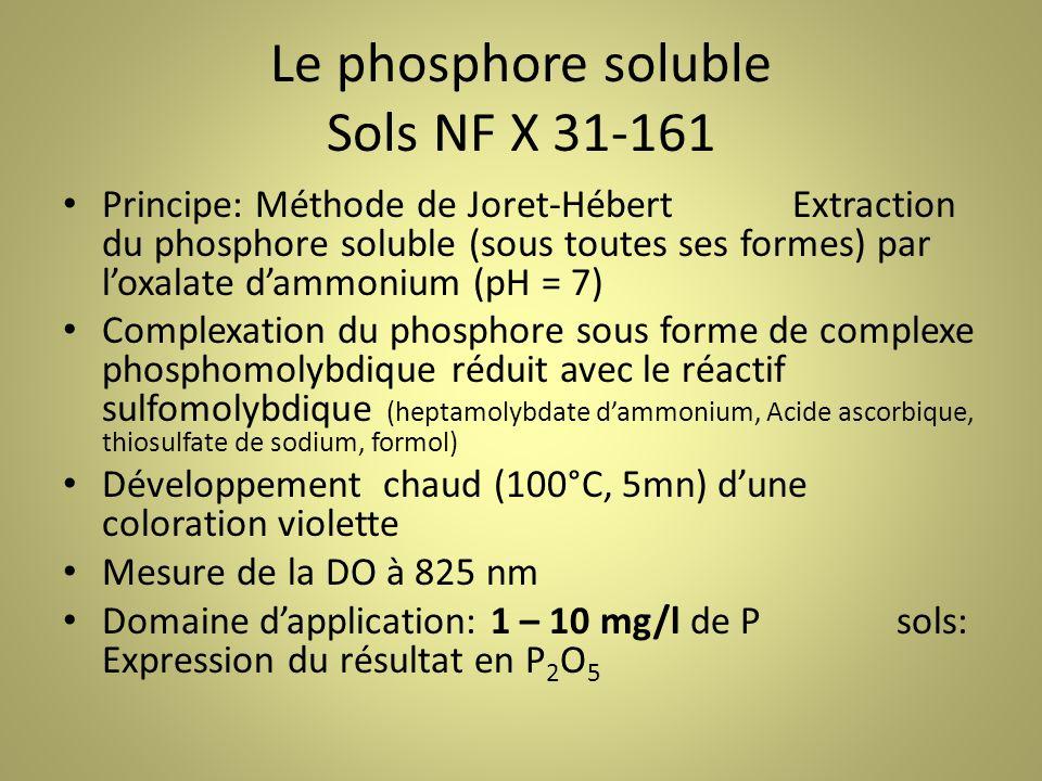 Le phosphore soluble Sols NF X 31-161 Principe: Méthode de Joret-HébertExtraction du phosphore soluble (sous toutes ses formes) par loxalate dammonium (pH = 7) Complexation du phosphore sous forme de complexe phosphomolybdique réduit avec le réactif sulfomolybdique (heptamolybdate dammonium, Acide ascorbique, thiosulfate de sodium, formol) Développement chaud (100°C, 5mn) dune coloration violette Mesure de la DO à 825 nm Domaine dapplication: 1 – 10 mg/l de Psols: Expression du résultat en P 2 O 5