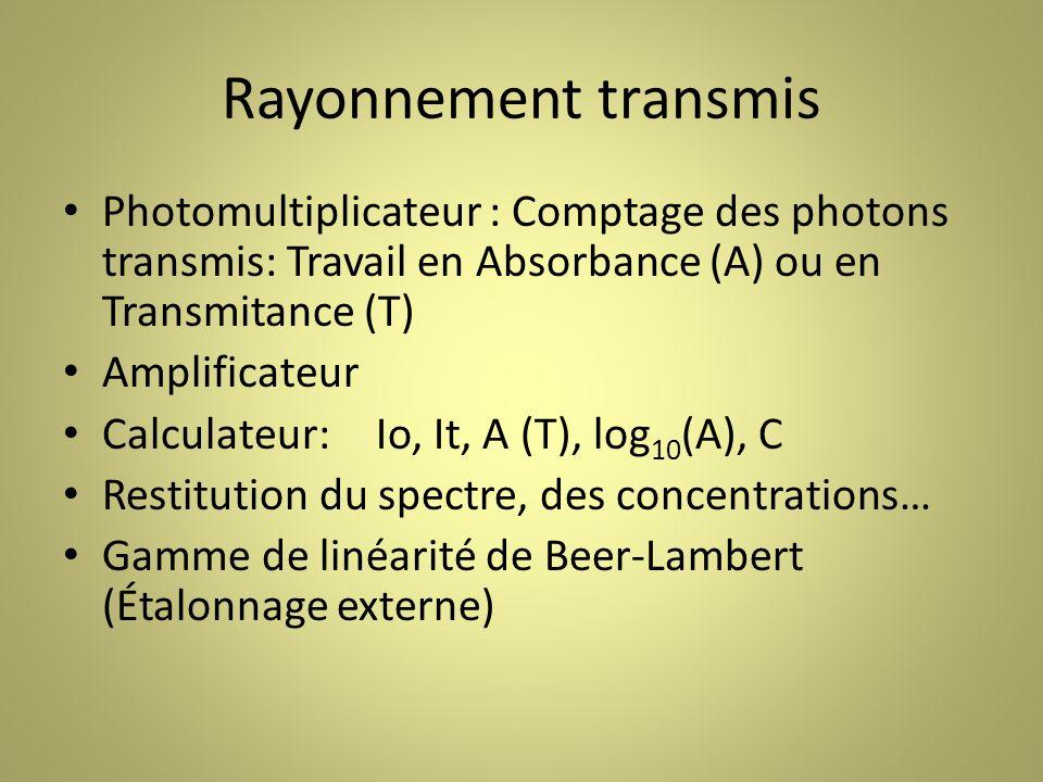 Rayonnement transmis Photomultiplicateur : Comptage des photons transmis: Travail en Absorbance (A) ou en Transmitance (T) Amplificateur Calculateur:Io, It, A (T), log 10 (A), C Restitution du spectre, des concentrations… Gamme de linéarité de Beer-Lambert (Étalonnage externe)