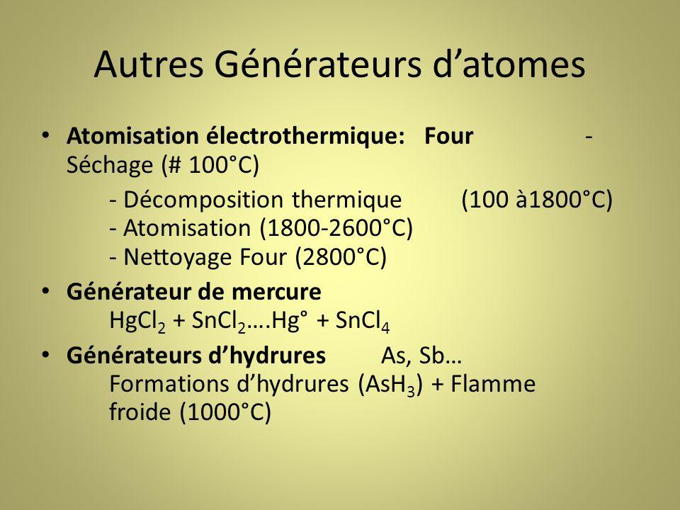 Autres Générateurs datomes Atomisation électrothermique: Four- Séchage (# 100°C) - Décomposition thermique (100 à1800°C) - Atomisation (1800-2600°C) - Nettoyage Four (2800°C) Générateur de mercure HgCl 2 + SnCl 2 ….Hg° + SnCl 4 Générateurs dhydruresAs, Sb… Formations dhydrures (AsH 3 ) + Flamme froide (1000°C)