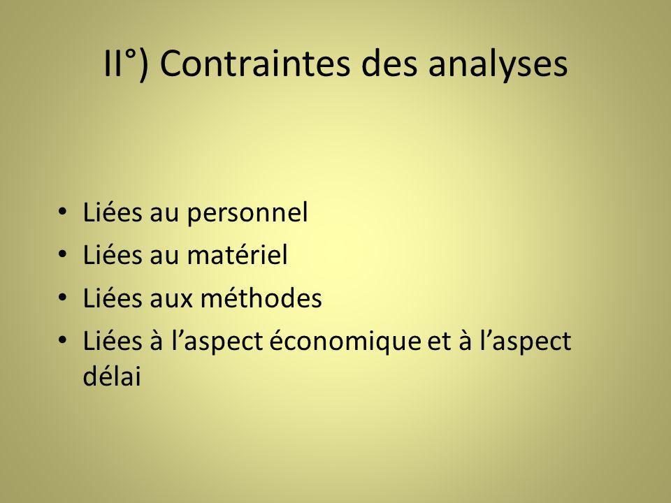 II°) Contraintes des analyses Liées au personnel Liées au matériel Liées aux méthodes Liées à laspect économique et à laspect délai