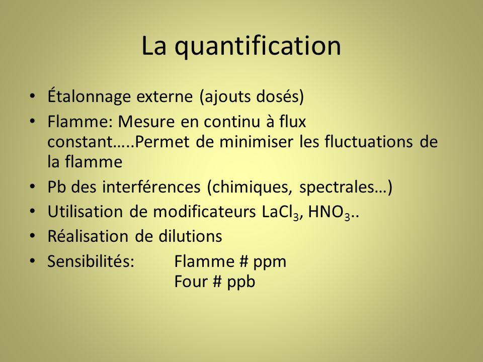 La quantification Étalonnage externe (ajouts dosés) Flamme: Mesure en continu à flux constant…..Permet de minimiser les fluctuations de la flamme Pb des interférences (chimiques, spectrales…) Utilisation de modificateurs LaCl 3, HNO 3..