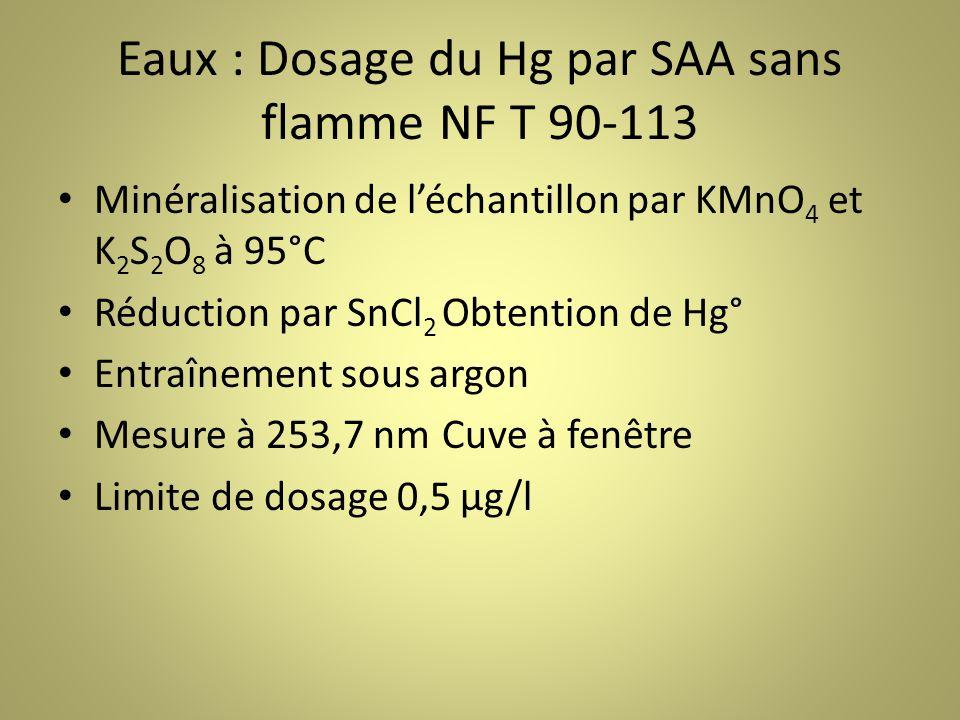 Eaux : Dosage du Hg par SAA sans flamme NF T 90-113 Minéralisation de léchantillon par KMnO 4 et K 2 S 2 O 8 à 95°C Réduction par SnCl 2 Obtention de Hg° Entraînement sous argon Mesure à 253,7 nmCuve à fenêtre Limite de dosage 0,5 µg/l