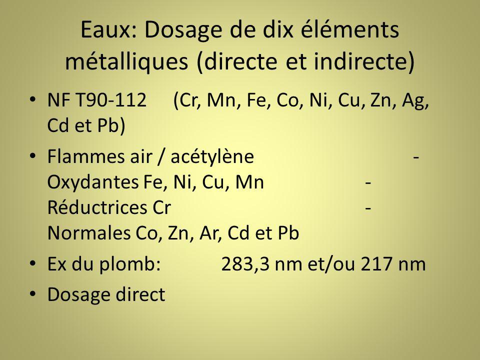 Eaux: Dosage de dix éléments métalliques (directe et indirecte) NF T90-112(Cr, Mn, Fe, Co, Ni, Cu, Zn, Ag, Cd et Pb) Flammes air / acétylène - Oxydantes Fe, Ni, Cu, Mn- Réductrices Cr- Normales Co, Zn, Ar, Cd et Pb Ex du plomb:283,3 nm et/ou 217 nm Dosage direct