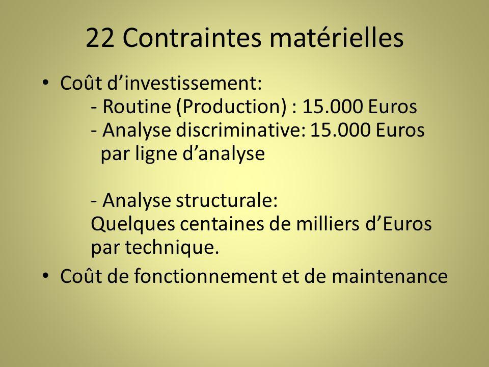 22 Contraintes matérielles Coût dinvestissement: - Routine (Production) : 15.000 Euros - Analyse discriminative: 15.000 Euros par ligne danalyse - Analyse structurale: Quelques centaines de milliers dEuros par technique.