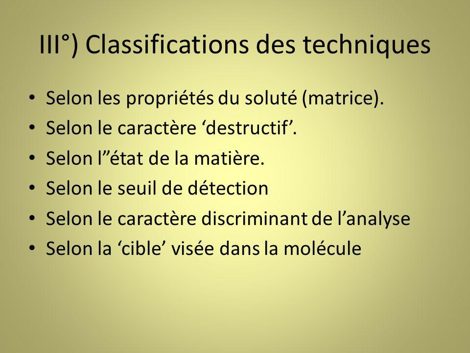 III°) Classifications des techniques Selon les propriétés du soluté (matrice).