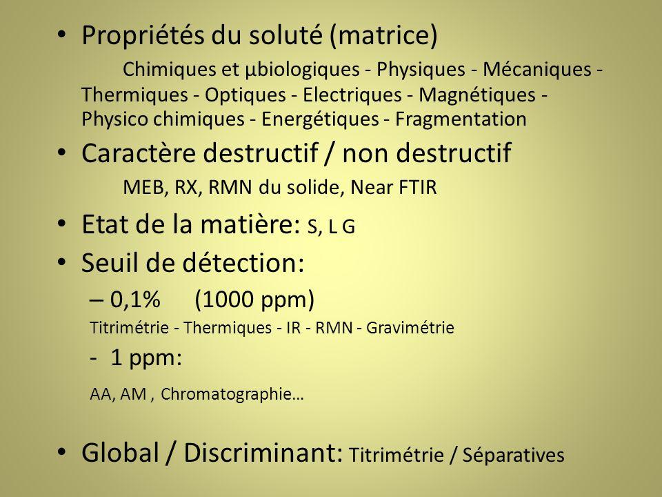 Propriétés du soluté (matrice) Chimiques et µbiologiques - Physiques - Mécaniques - Thermiques - Optiques - Electriques - Magnétiques - Physico chimiques - Energétiques - Fragmentation Caractère destructif / non destructif MEB, RX, RMN du solide, Near FTIR Etat de la matière: S, L G Seuil de détection: – 0,1% (1000 ppm) Titrimétrie - Thermiques - IR - RMN - Gravimétrie -1 ppm: AA, AM, Chromatographie… Global / Discriminant: Titrimétrie / Séparatives