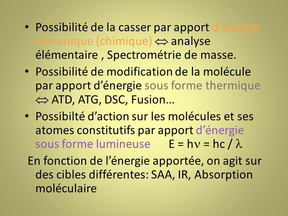 Possibilité de la casser par apport dénergie mécanique (chimique) analyse élémentaire, Spectrométrie de masse.