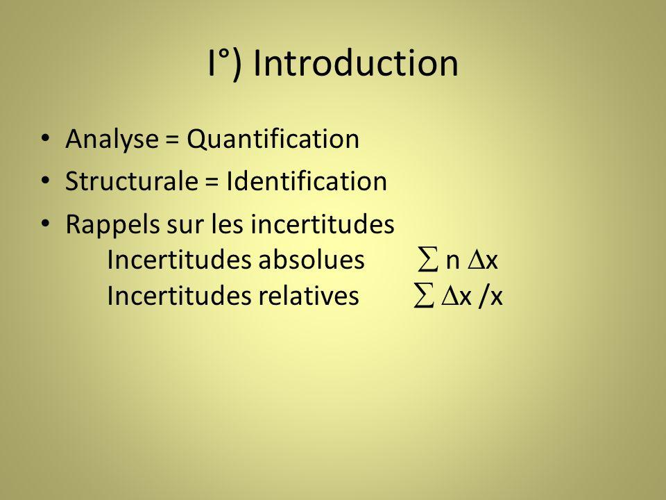 I°) Introduction Analyse = Quantification Structurale = Identification Rappels sur les incertitudes Incertitudes absolues n x Incertitudes relatives x /x