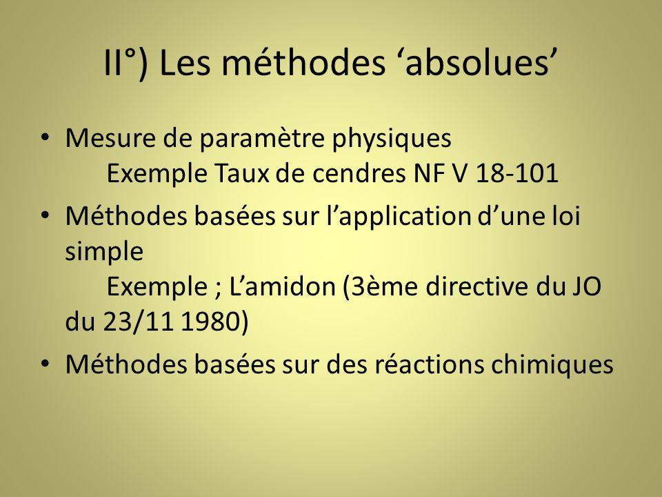 II°) Les méthodes absolues Mesure de paramètre physiques Exemple Taux de cendres NF V 18-101 Méthodes basées sur lapplication dune loi simple Exemple ; Lamidon (3ème directive du JO du 23/11 1980) Méthodes basées sur des réactions chimiques