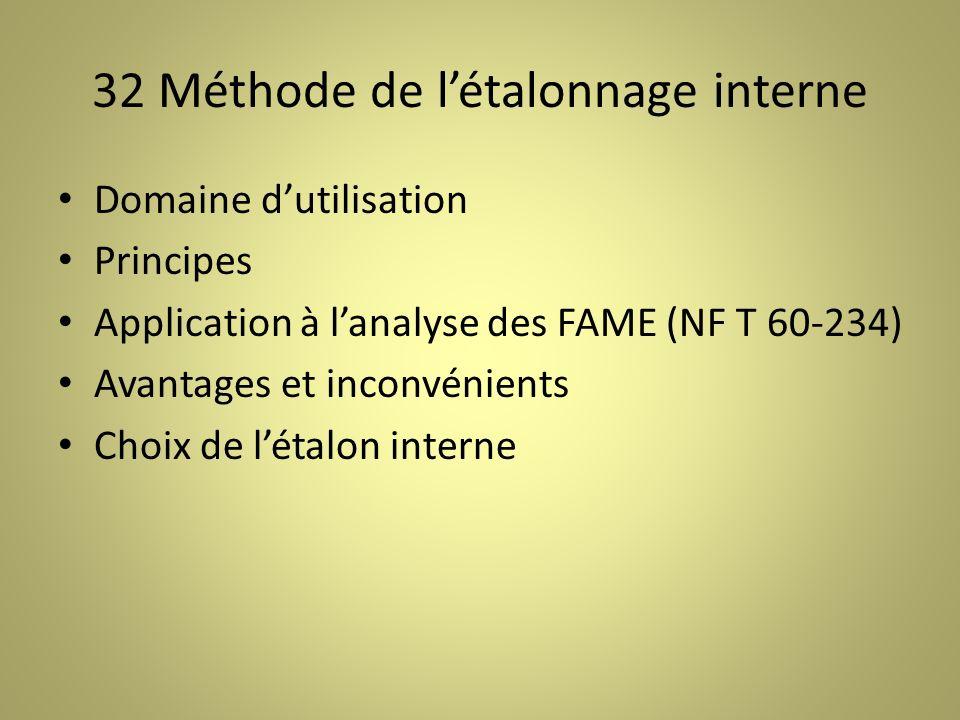 32 Méthode de létalonnage interne Domaine dutilisation Principes Application à lanalyse des FAME (NF T 60-234) Avantages et inconvénients Choix de létalon interne